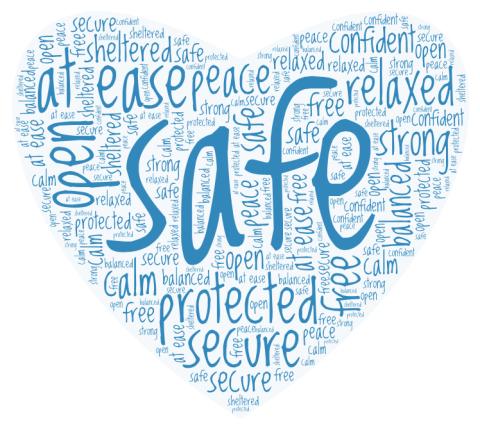 safe Word Cloud